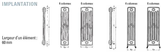 radiateur fonte 1 colonne. Black Bedroom Furniture Sets. Home Design Ideas
