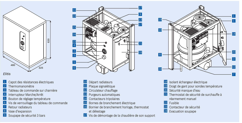 Chauffage Fuel Ou Electrique concernant chaudière murale électrique chauffage seul elm leblanc